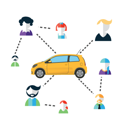 spider diagram of people who could share a car